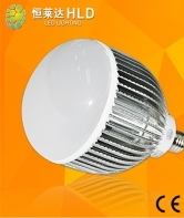 Luz de vela LED HA120-35W